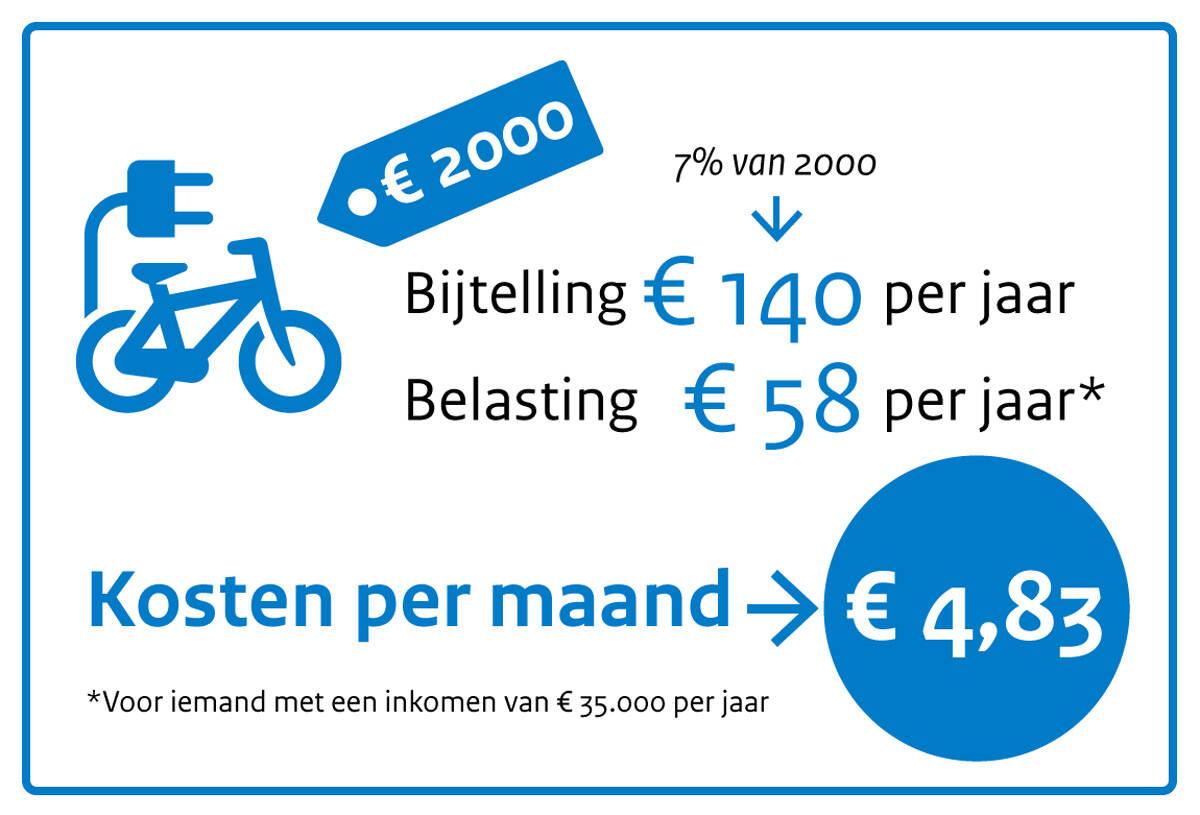 Bijtelling fiets